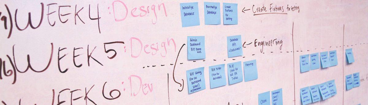 Board with written goals